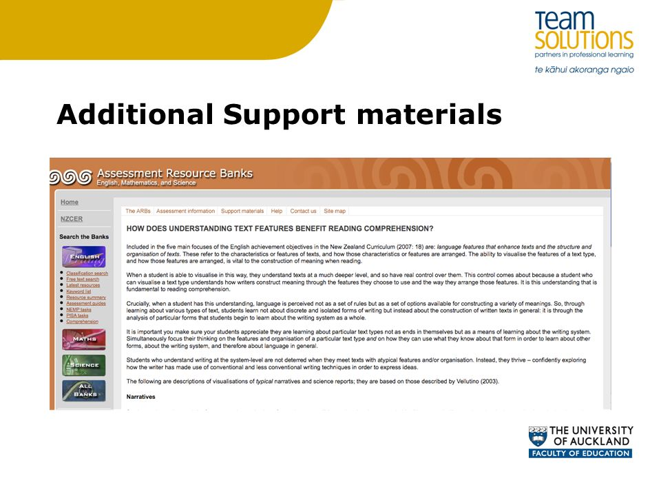 Additional Support materials