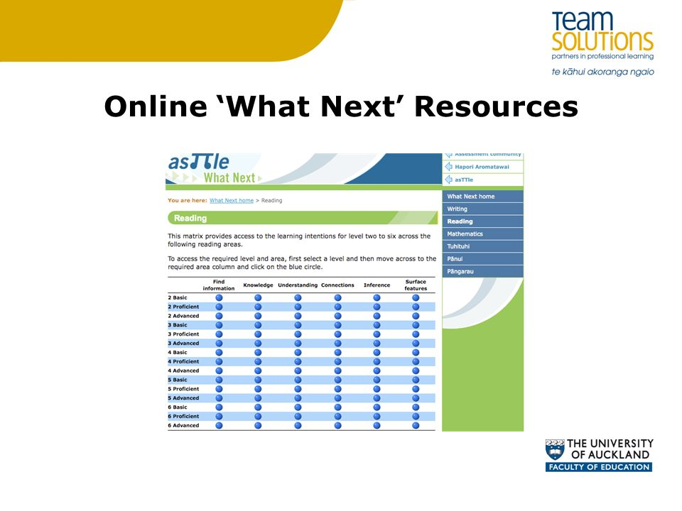 Online What Next Resources