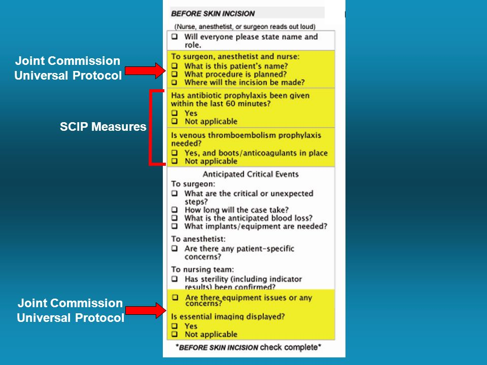 Joint Commission Universal Protocol SCIP Measures Joint Commission Universal Protocol