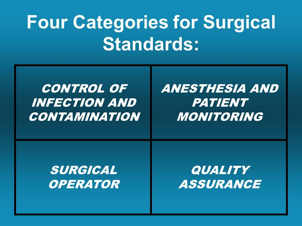 Four Categories for Surgical Standards: CONTROL OF INFECTION AND CONTAMINATION ANESTHESIA AND PATIENT MONITORING SURGICAL OPERATOR QUALITY ASSURANCE
