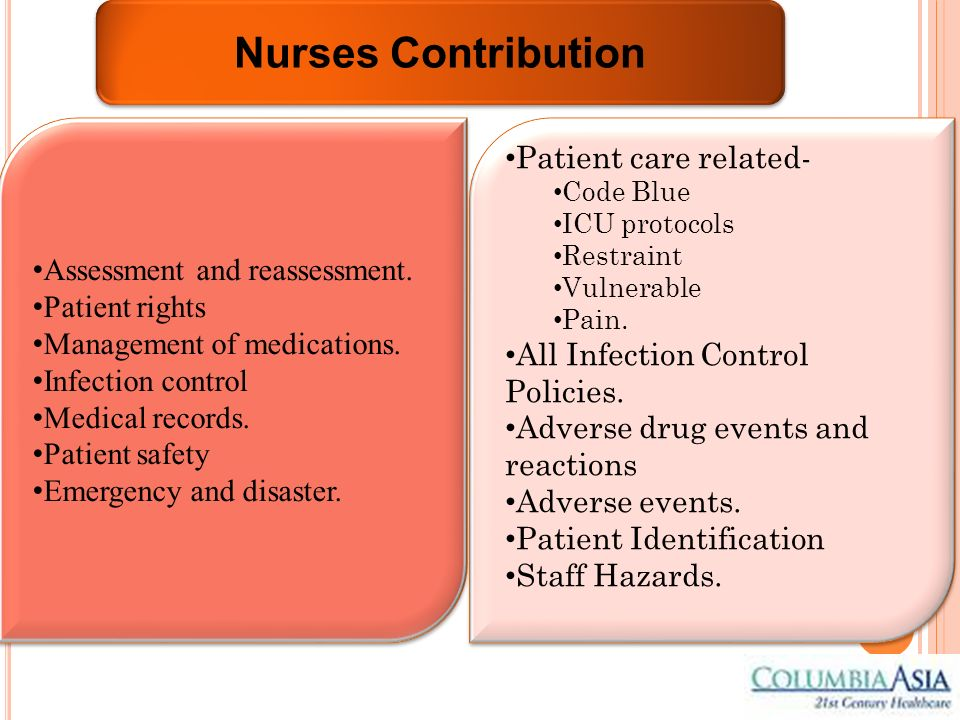 Nurses Contribution Assessment and reassessment. Patient rights Management of medications. Infection control Medical records. Patient safety Emergency