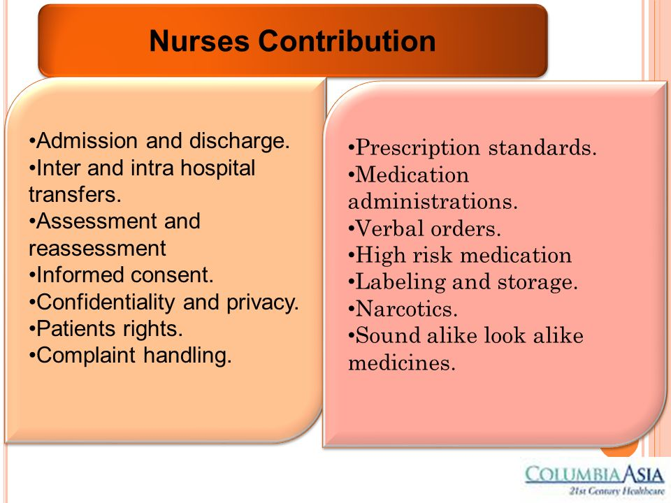 Nurses Contribution Admission and discharge. Inter and intra hospital transfers. Assessment and reassessment Informed consent. Confidentiality and pri