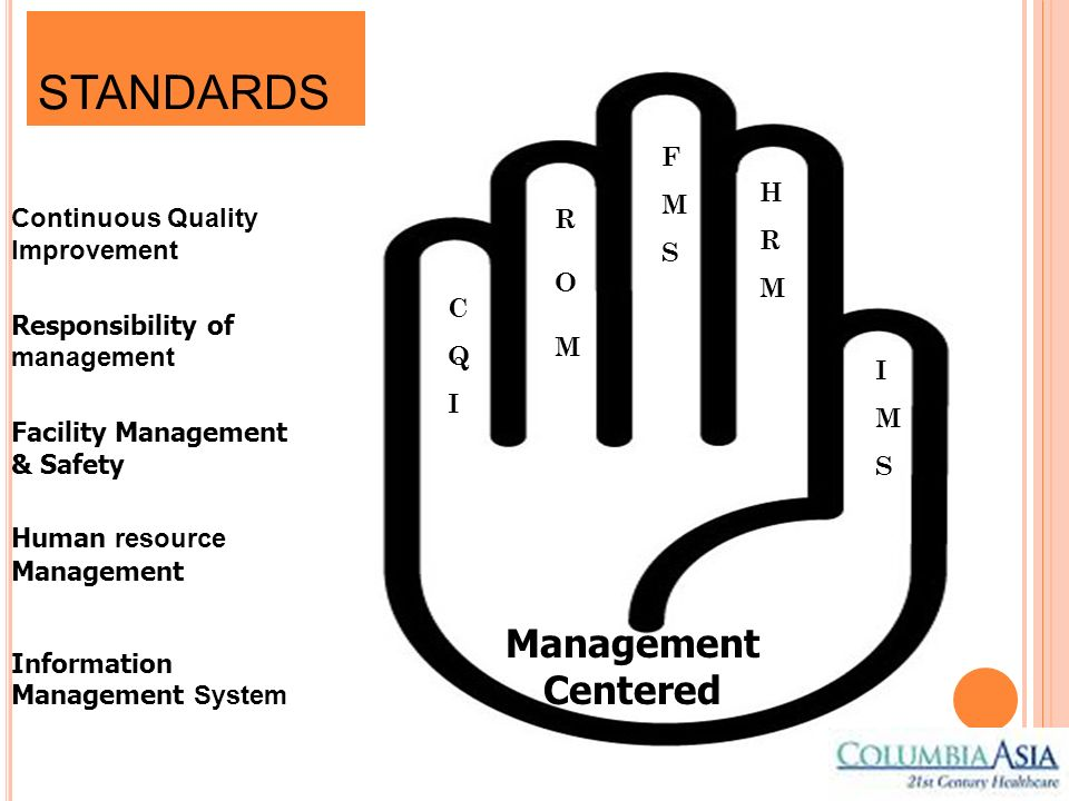 STANDARDS Management Centered Continuous Quality Improvement Responsibility of management Facility Management & Safety Human resource Management Infor
