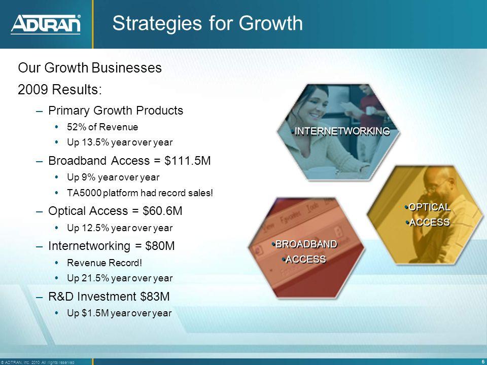 7 ® ADTRAN, Inc.