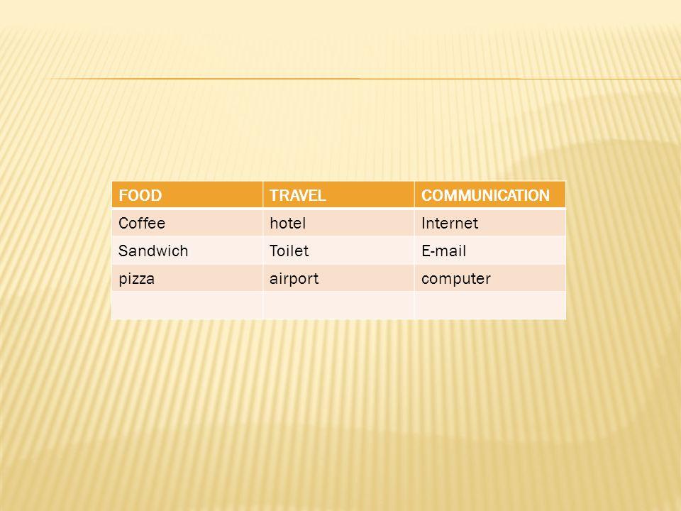 FOODTRAVELCOMMUNICATION CoffeehotelInternet SandwichToiletE-mail pizzaairportcomputer