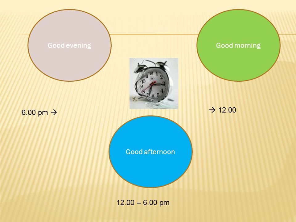 Good eveningGood morning Good afternoon 12.00 6.00 pm 12.00 – 6.00 pm