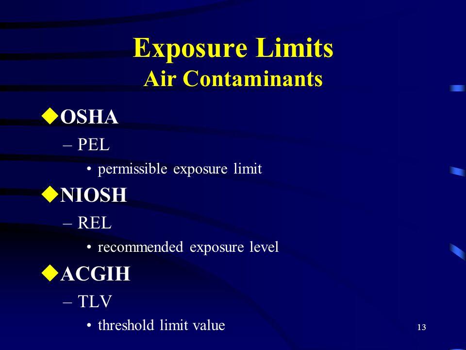 13 Exposure Limits Air Contaminants uOSHA –PEL permissible exposure limit uNIOSH –REL recommended exposure level uACGIH –TLV threshold limit value