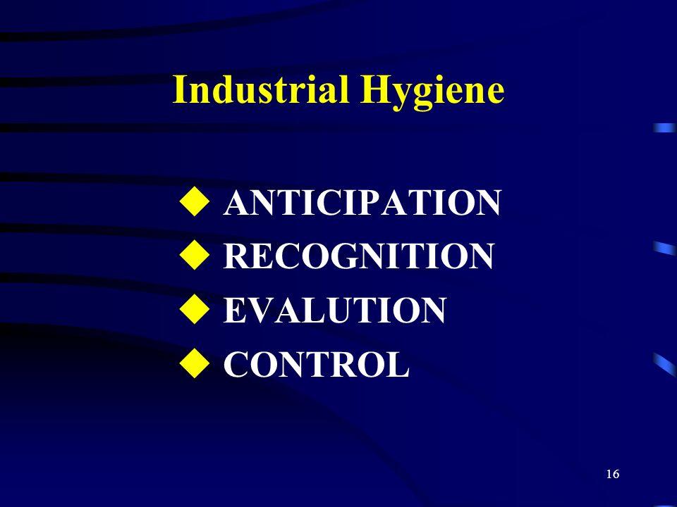 16 Industrial Hygiene u ANTICIPATION u RECOGNITION u EVALUTION u CONTROL