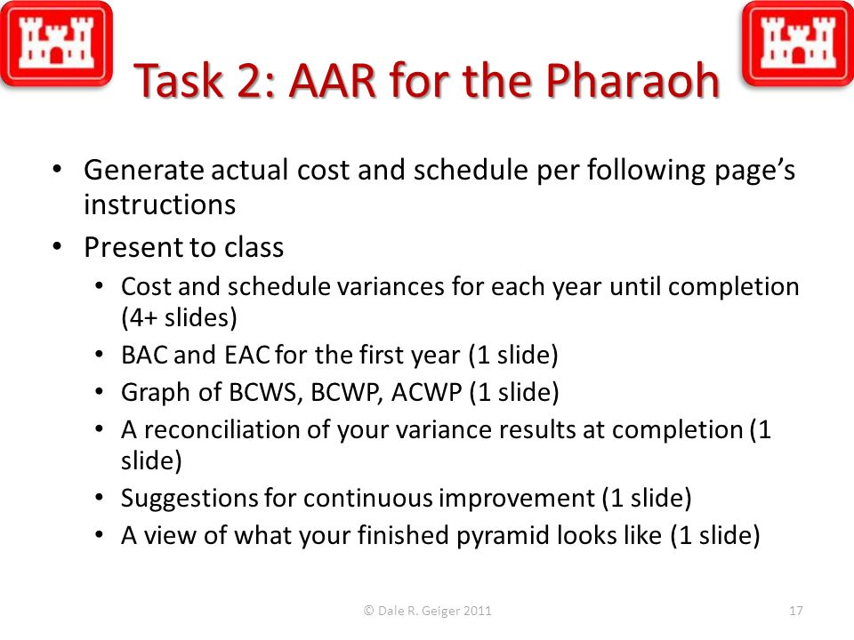 Task 2: AAR for the Pharaoh Generate actual cost and schedule per following pages instructions Present to class Cost and schedule variances for each y
