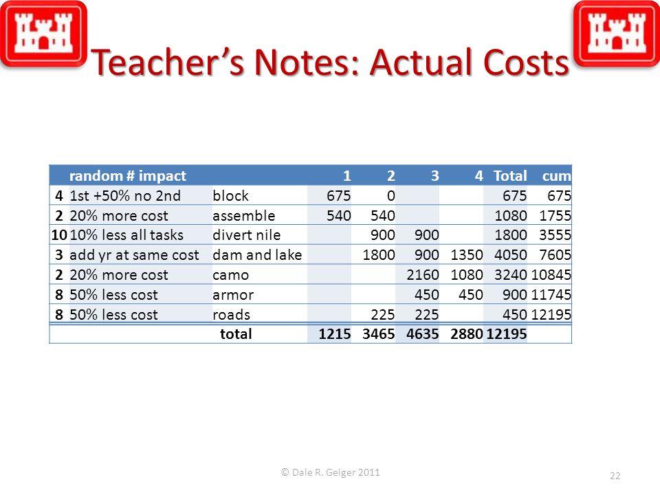 Teachers Notes: Actual Costs © Dale R. Geiger 2011 22 random # impact1234Totalcum 41st +50% no 2ndblock6750 220% more costassemble540 10801755 1010% l