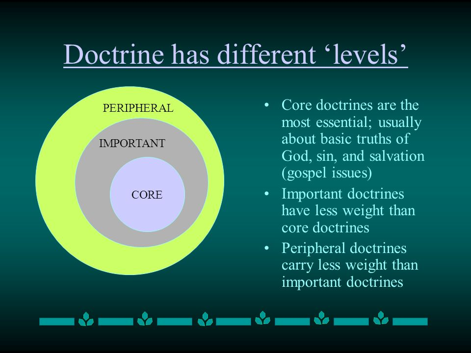 Doctrine has different levels Core doctrines are the most essential; usually about basic truths of God, sin, and salvation (gospel issues) Important doctrines have less weight than core doctrines Peripheral doctrines carry less weight than important doctrines CORE PERIPHERAL IMPORTANT