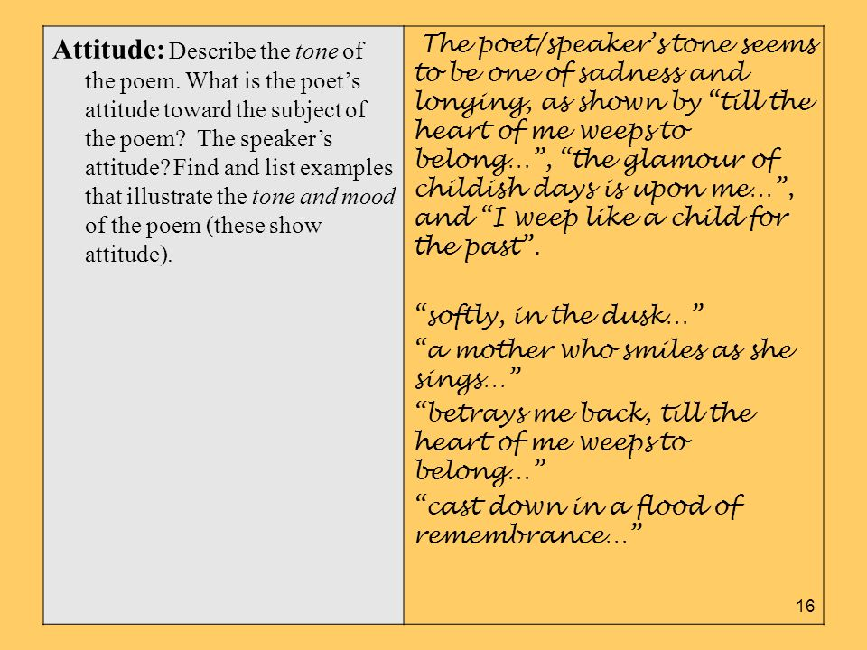 Attitude: Describe the tone of the poem. What is the poets attitude toward the subject of the poem? The speakers attitude? Find and list examples that