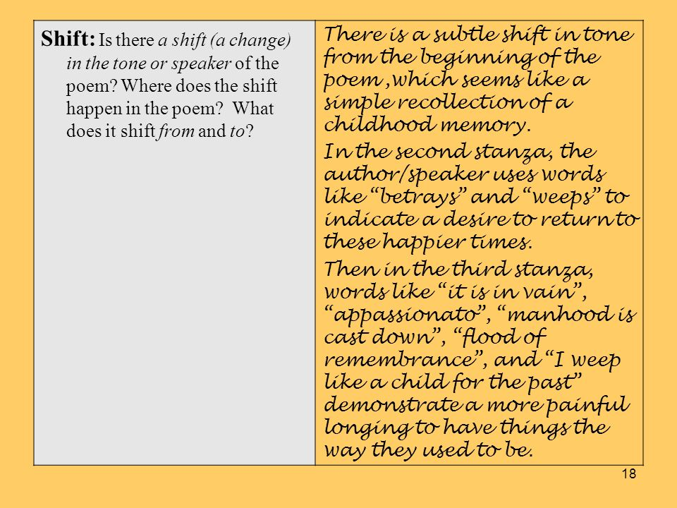 Shift: Is there a shift (a change) in the tone or speaker of the poem? Where does the shift happen in the poem? What does it shift from and to? There