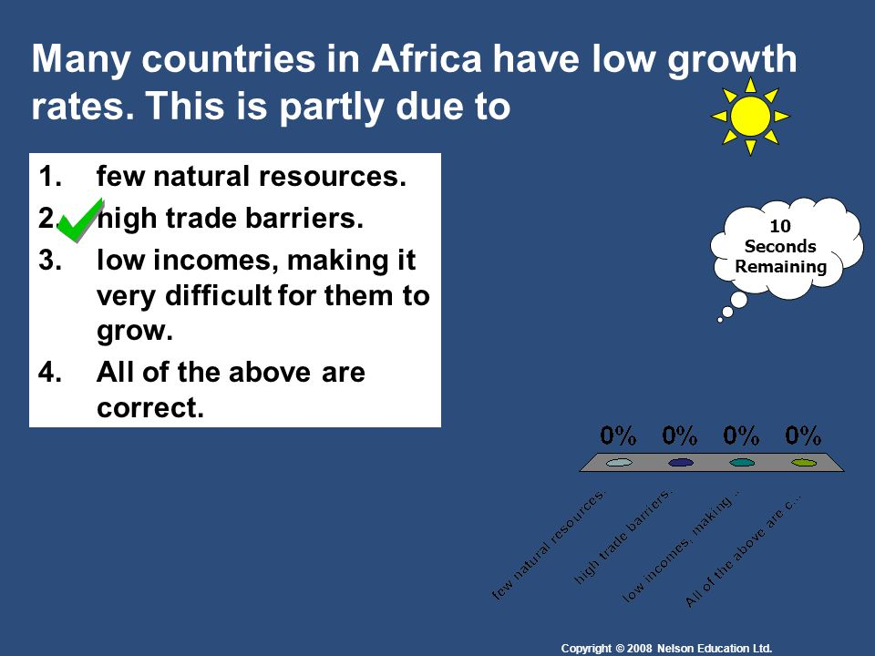 Copyright © 2008 Nelson Education Ltd. Many countries in Africa have low growth rates.
