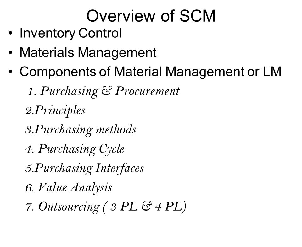 Overview of SCM Inventory Control Materials Management Components of Material Management or LM 1. Purchasing & Procurement 2.Principles 3.Purchasing m