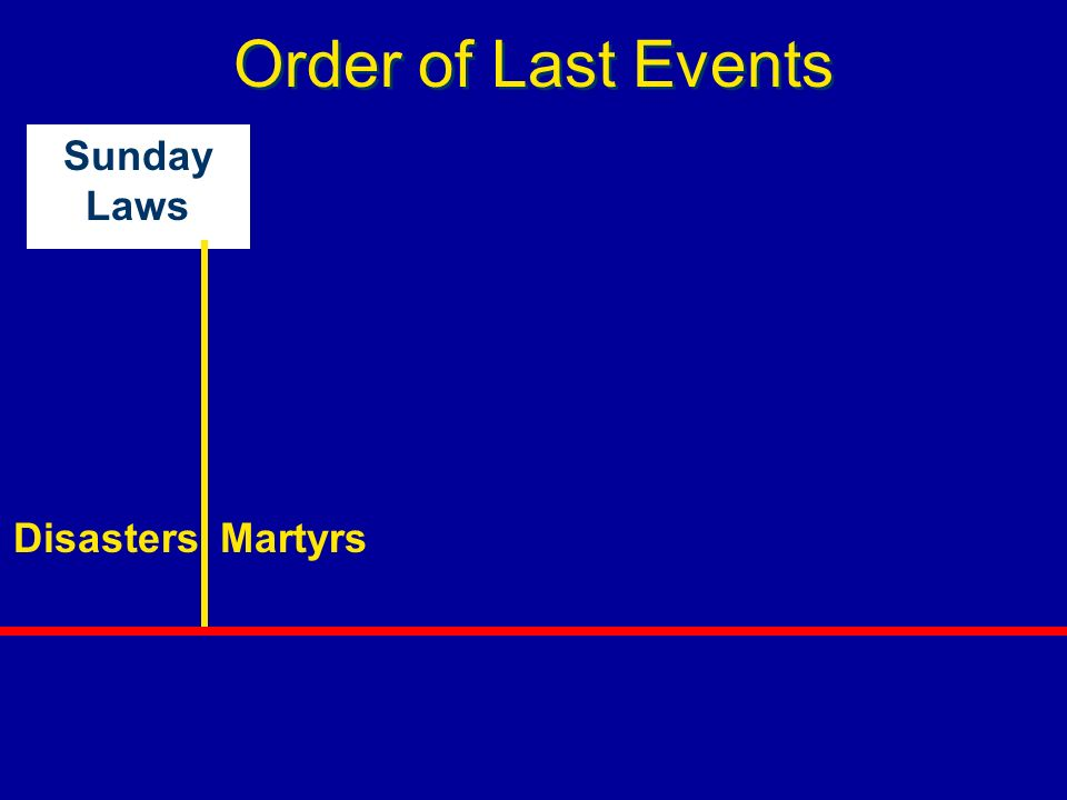 Order of Last Events Martyrs Sunday Laws Disasters