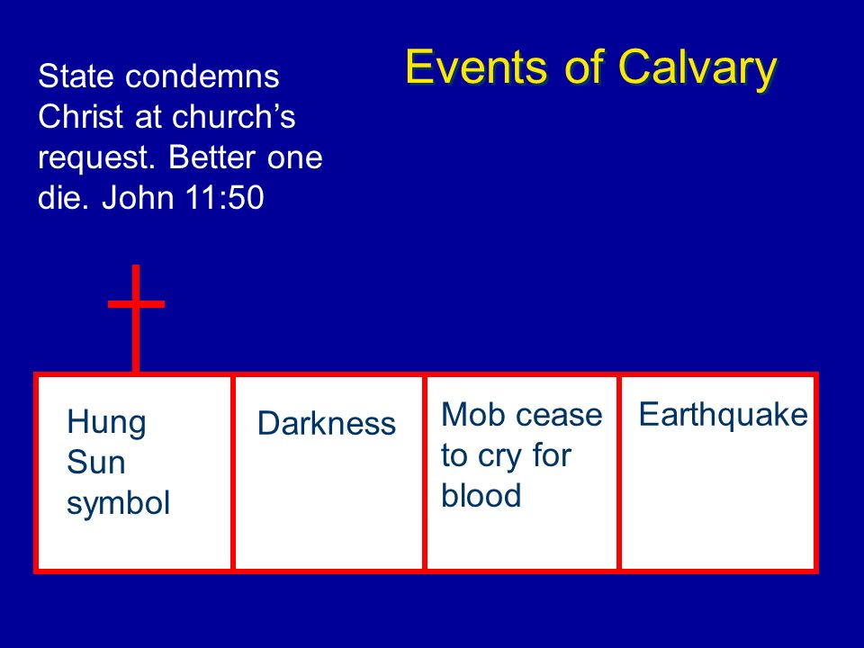 Events of Calvary Darkness Mob cease to cry for blood Earthquake State condemns Christ at churchs request. Better one die. John 11:50 Hung Sun symbol