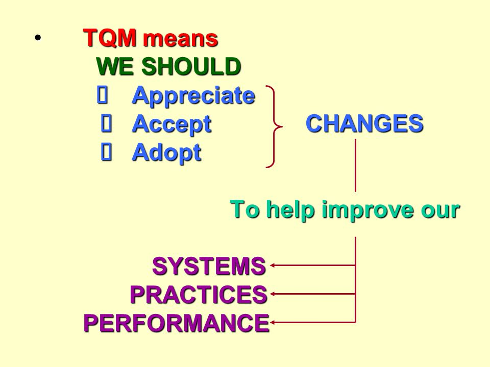 TQM means WE SHOULD Appreciate Accept CHANGES Adopt To help improve our SYSTEMS PRACTICES PERFORMANCE TQM means WE SHOULD Appreciate Accept CHANGES Adopt To help improve our SYSTEMS PRACTICES PERFORMANCE