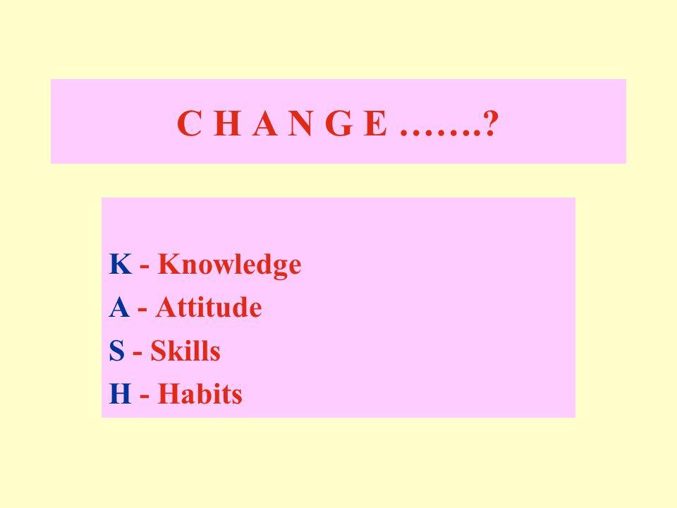 C H A N G E ……. K - Knowledge A - Attitude S - Skills H - Habits