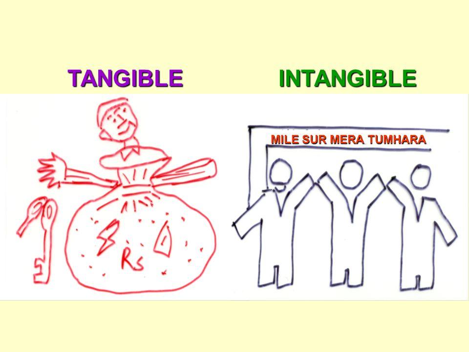 TANGIBLEINTANGIBLE MILE SUR MERA TUMHARA