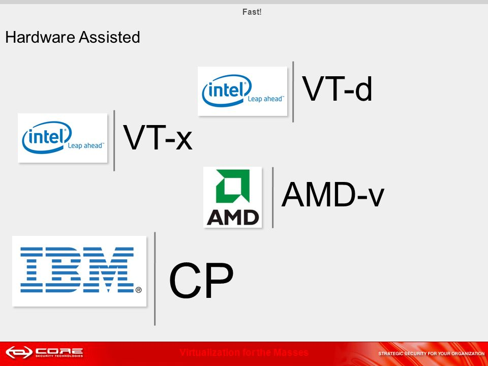 Virtualization for the Masses Hardware Assisted Fast! VT-d AMD-v CP VT-x