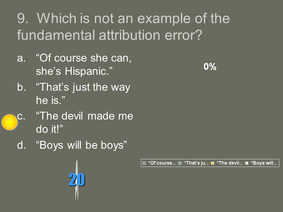 9. Which is not an example of the fundamental attribution error? 20 a.Of course she can, shes Hispanic. b.Thats just the way he is. c.The devil made m