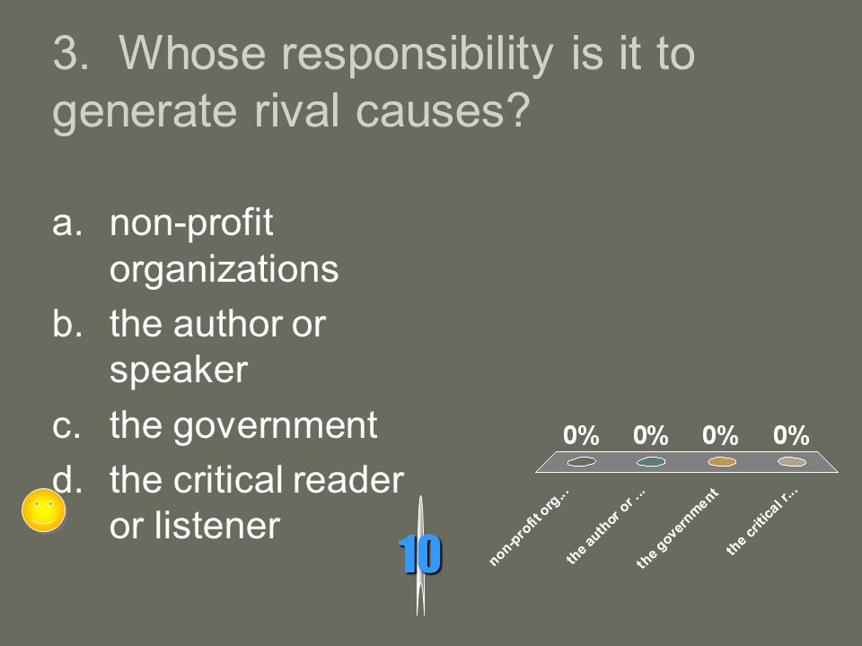 3. Whose responsibility is it to generate rival causes? 10 a.non-profit organizations b.the author or speaker c.the government d.the critical reader o