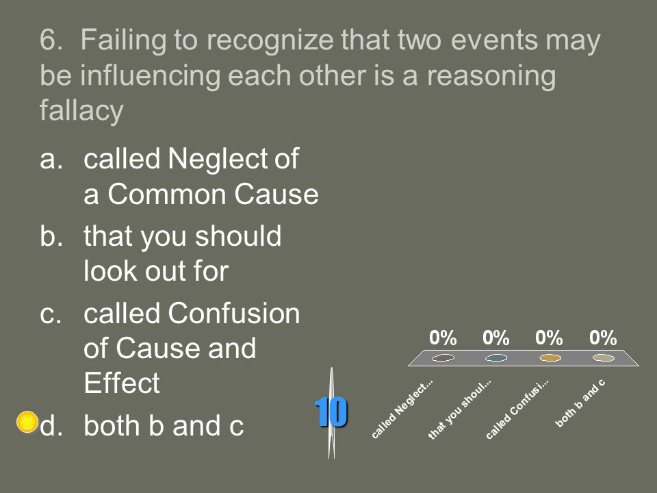 6. Failing to recognize that two events may be influencing each other is a reasoning fallacy 10 a.called Neglect of a Common Cause b.that you should l
