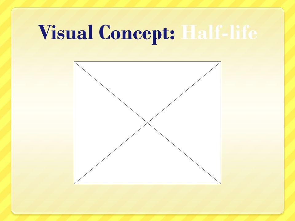 Visual Concept: Half-life