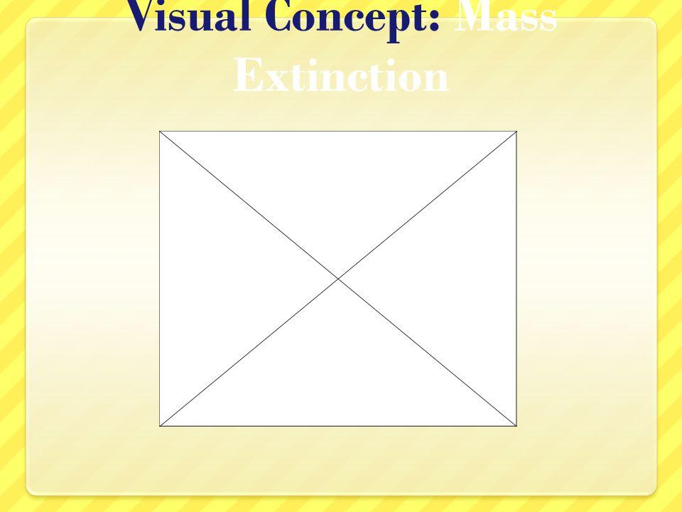 Visual Concept: Mass Extinction