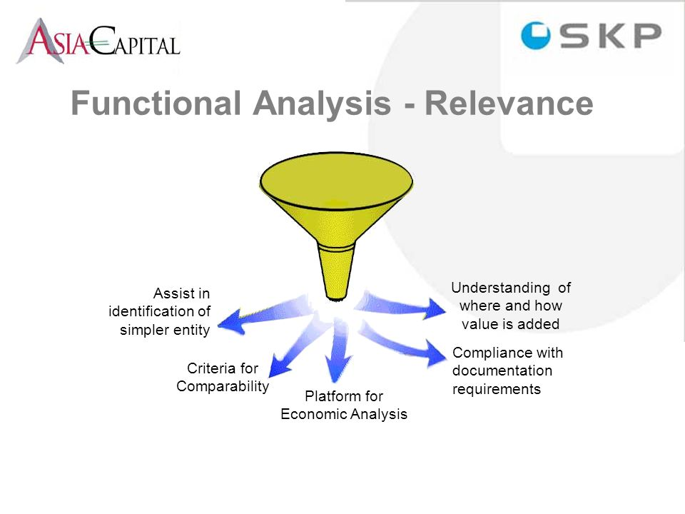 Criteria for Comparability Assist in identification of simpler entity Platform for Economic Analysis Compliance with documentation requirements Understanding of where and how value is added Functional Analysis - Relevance