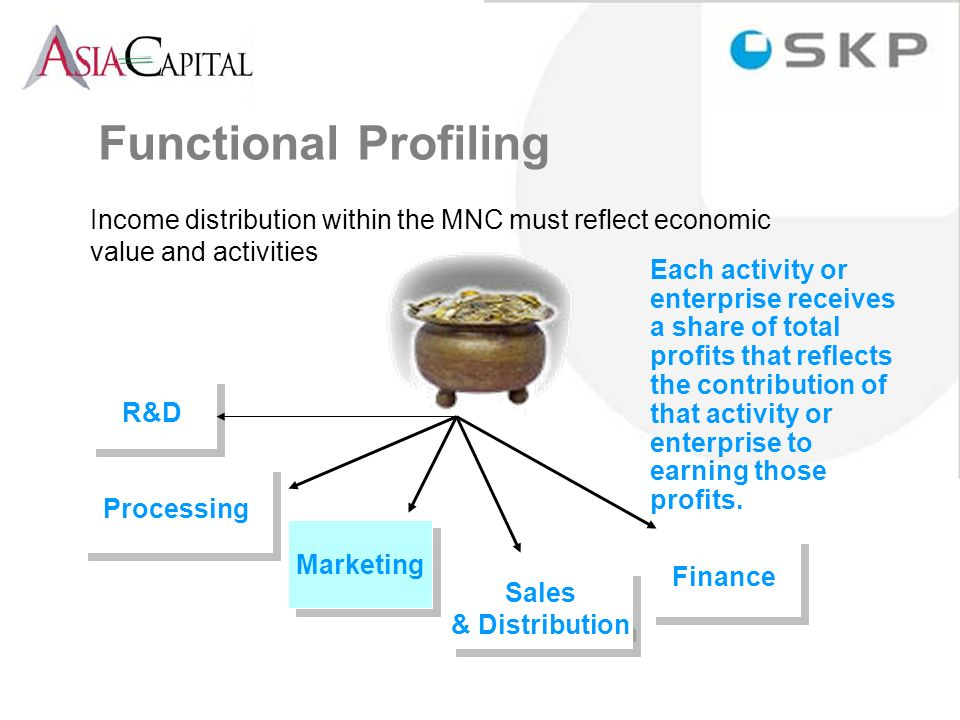 Functional Profiling R&D Processing Marketing Sales & Distribution Sales & Distribution Finance Each activity or enterprise receives a share of total profits that reflects the contribution of that activity or enterprise to earning those profits.