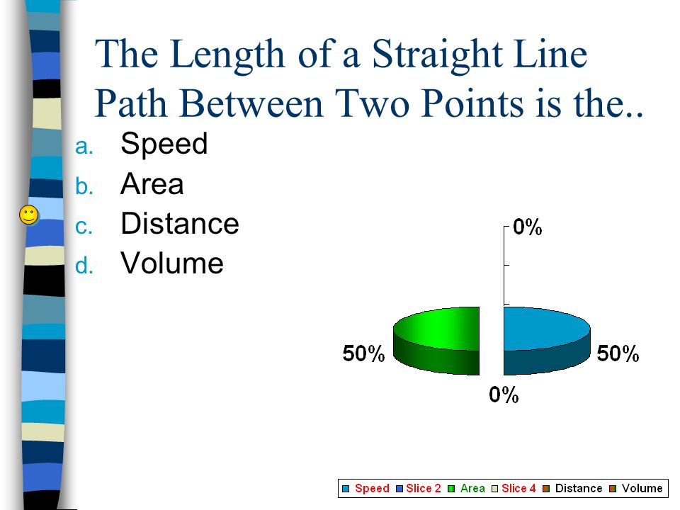 The Length of a Straight Line Path Between Two Points is the.. a. Speed b. Area c. Distance d. Volume