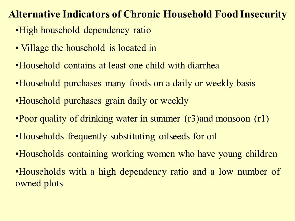 Alternative Indicators of Chronic Household Food Insecurity High household dependency ratio Village the household is located in Household contains at