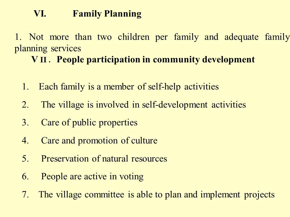 VI.Family Planning 1.