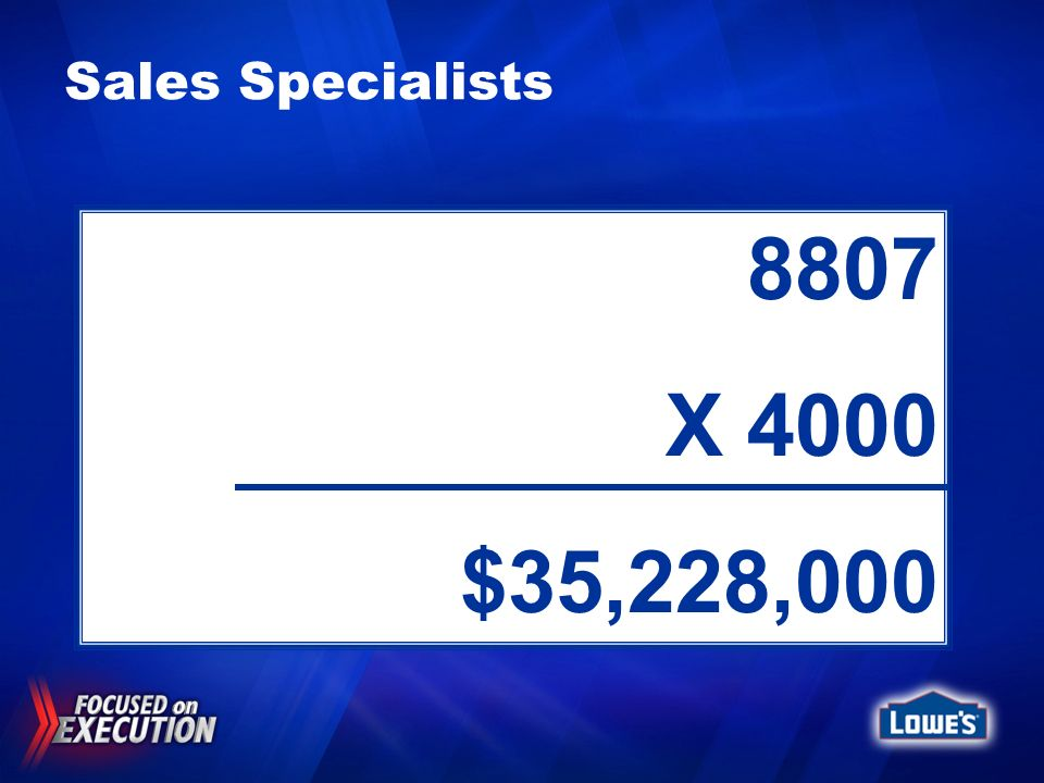 Sales Specialists 2005 Store turnover = 44.4% 2005 Sales Specialist = 40.2% (8807) 8807 X 4000 $35,228,000