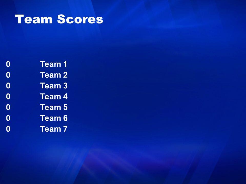 Team Scores 0Team 1 0Team 2 0Team 3 0Team 4 0Team 5 0Team 6 0Team 7