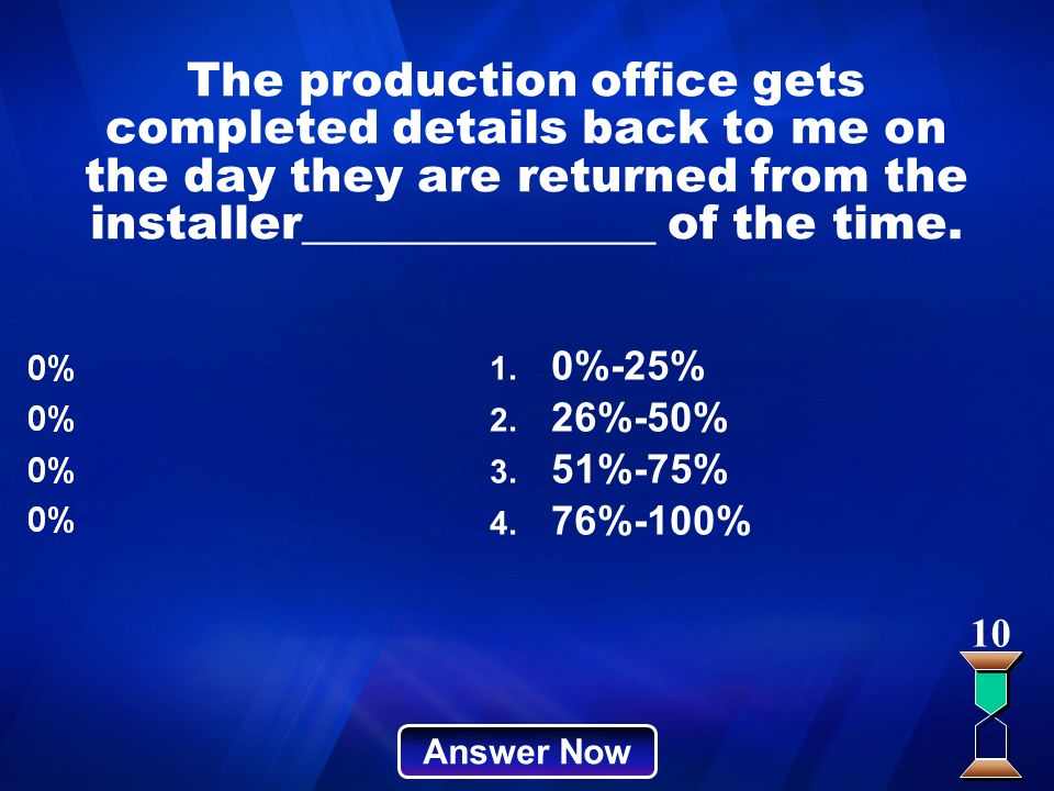 The production office gets completed details back to me on the day they are returned from the installer_______________ of the time. Answer Now 10 1. 0