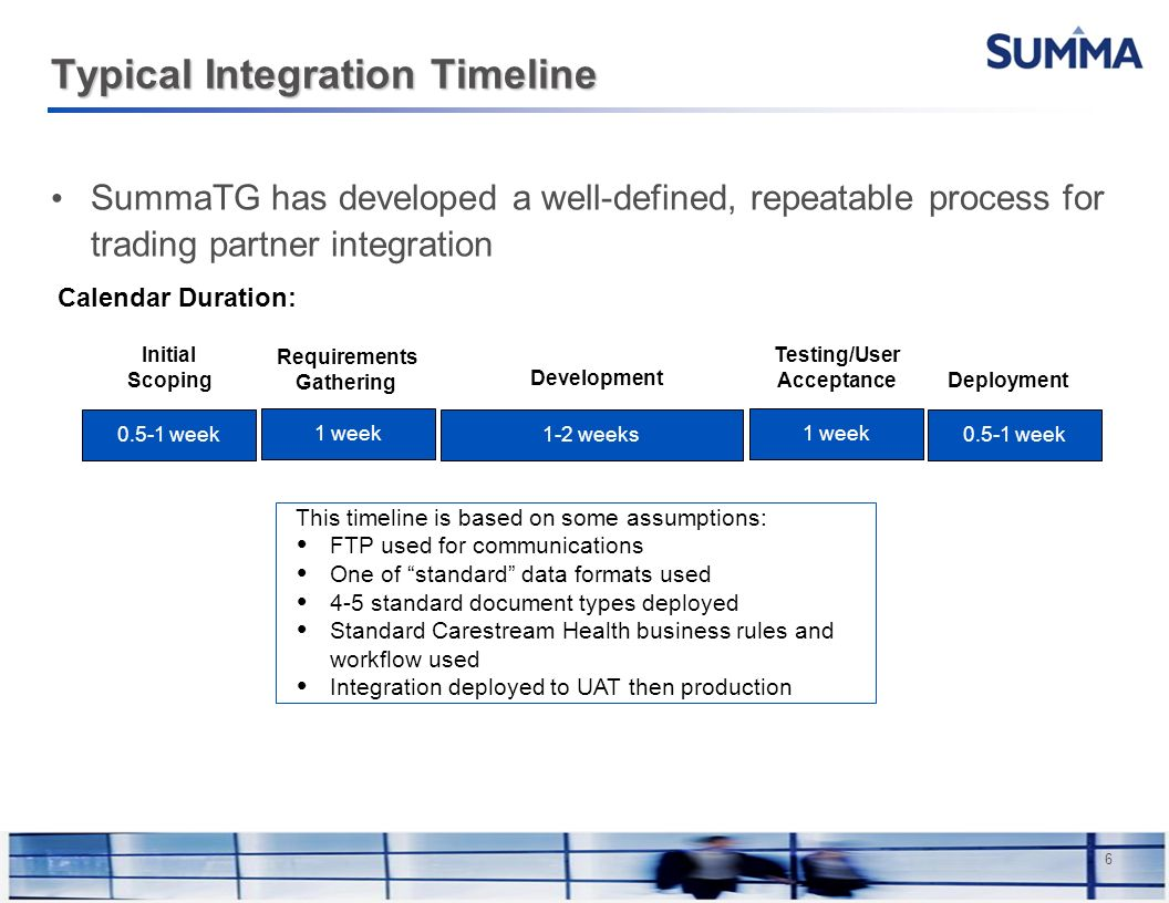 Confidential Information 6 Typical Integration Timeline SummaTG has developed a well-defined, repeatable process for trading partner integration Calendar Duration: 0.5-1 week Initial Scoping Requirements Gathering Development Testing/User Acceptance Deployment This timeline is based on some assumptions: FTP used for communications One of standard data formats used 4-5 standard document types deployed Standard Carestream Health business rules and workflow used Integration deployed to UAT then production 1 week 1-2 weeks 1 week 0.5-1 week
