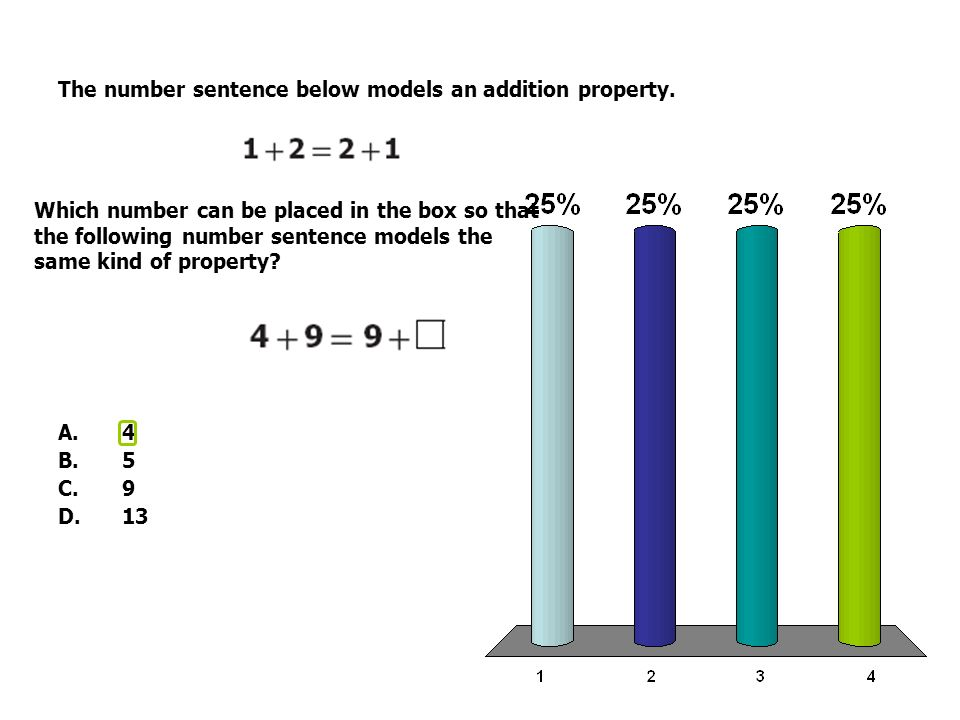 The number sentence below models an addition property.