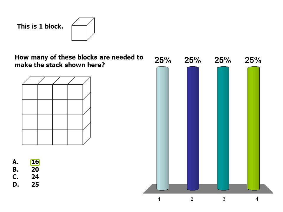 This is 1 block. How many of these blocks are needed to make the stack shown here? A.16 B.20 C.24 D.25