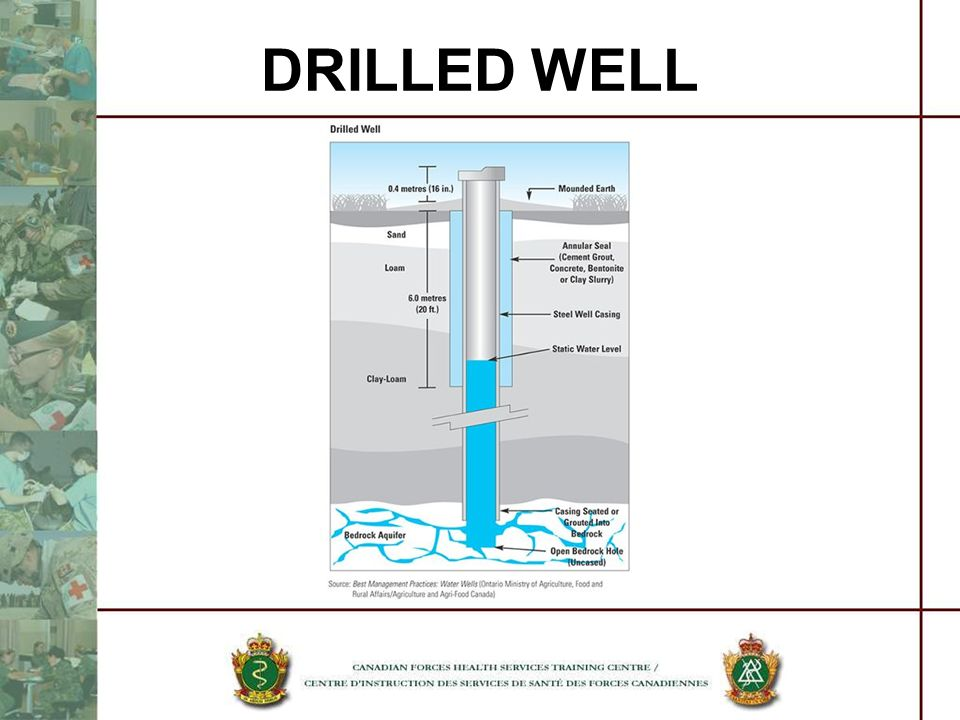 DRILLED WELL