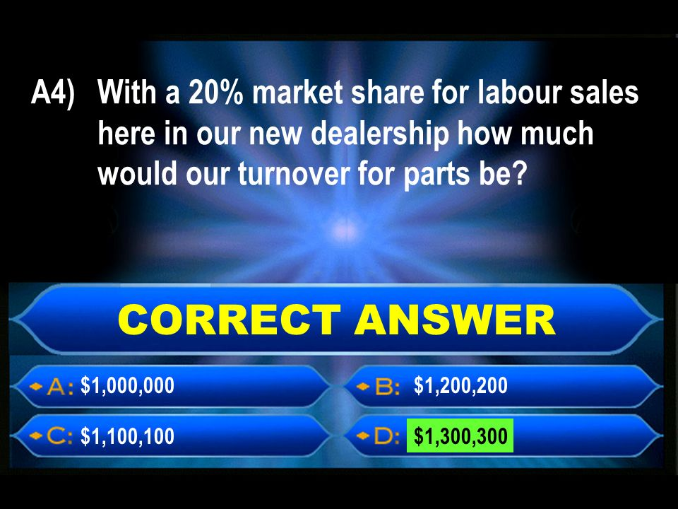 CORRECT ANSWER $1,300,300 $1,000,000 $1,100,100 $1,200,200 A4) With a 20% market share for labour sales here in our new dealership how much would our turnover for parts be