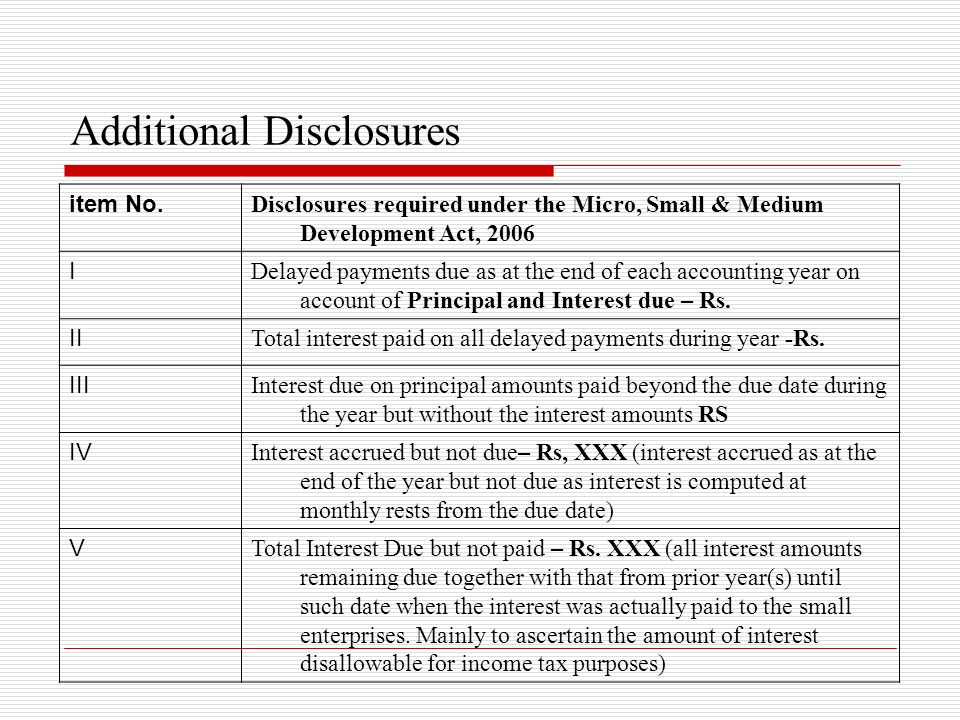 Additional Disclosures item No. Disclosures required under the Micro, Small & Medium Development Act, 2006 I Delayed payments due as at the end of eac