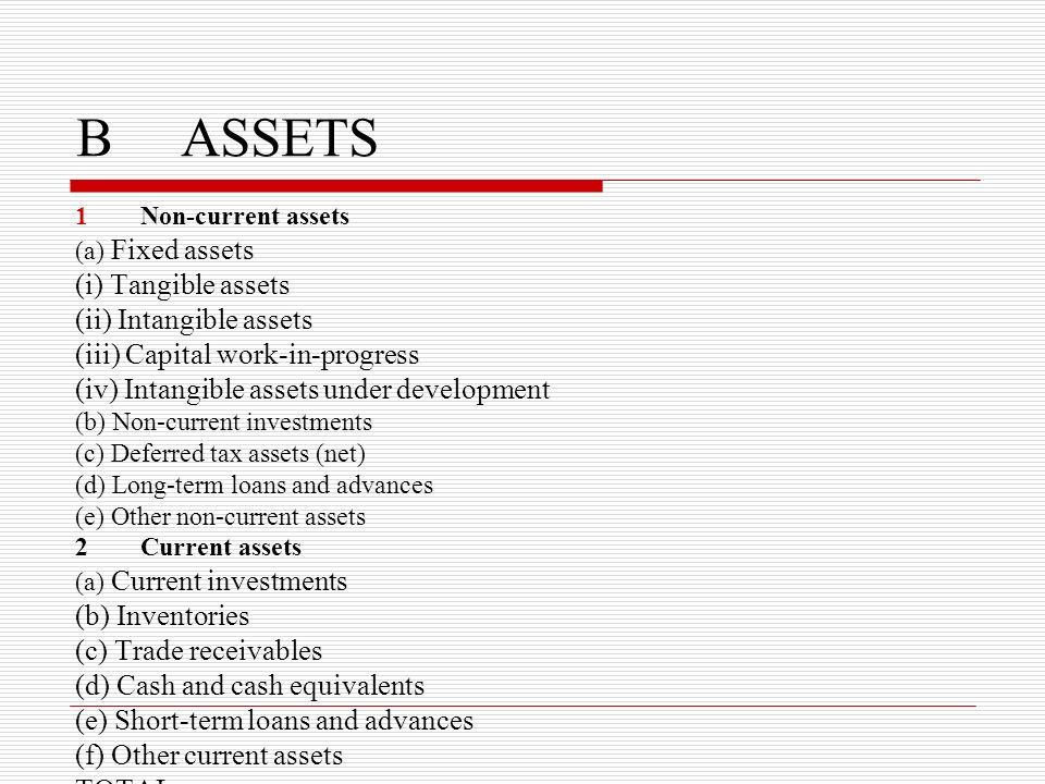 B ASSETS 1Non-current assets (a) Fixed assets (i) Tangible assets (ii) Intangible assets (iii) Capital work-in-progress (iv) Intangible assets under d