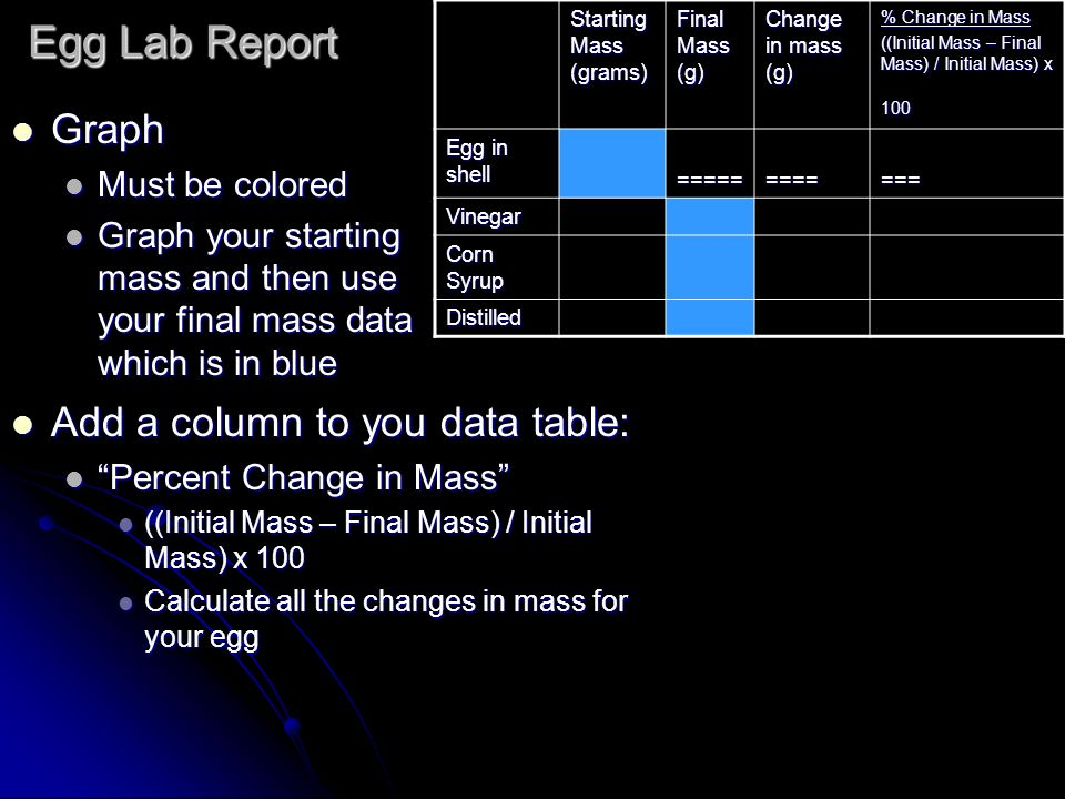 Egg Lab Report Graph Graph Must be colored Must be colored Graph your starting mass and then use your final mass data which is in blue Graph your star