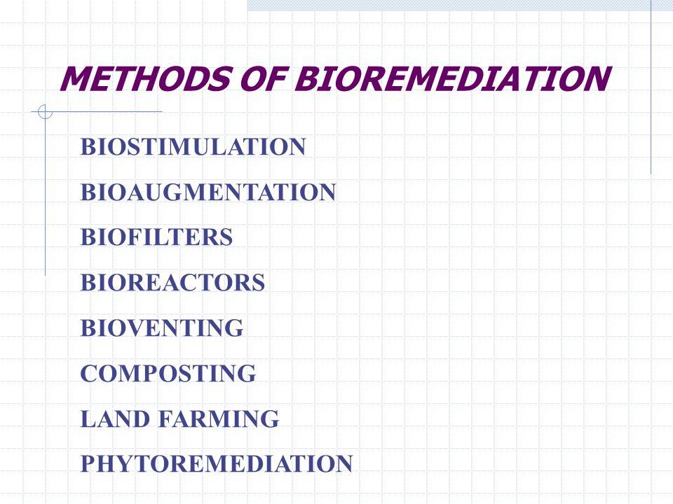 METHODS OF BIOREMEDIATION BIOSTIMULATION BIOAUGMENTATION BIOFILTERS BIOREACTORS BIOVENTING COMPOSTING LAND FARMING PHYTOREMEDIATION