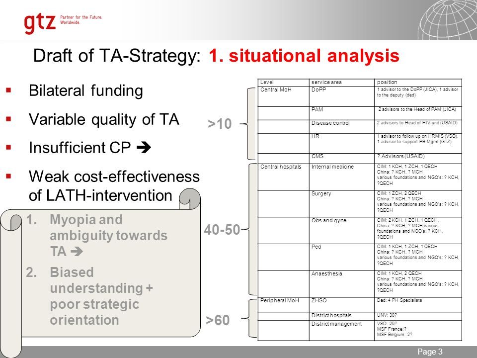 07.01.2014 Seite 3 Page 3 Draft of TA-Strategy: 1.