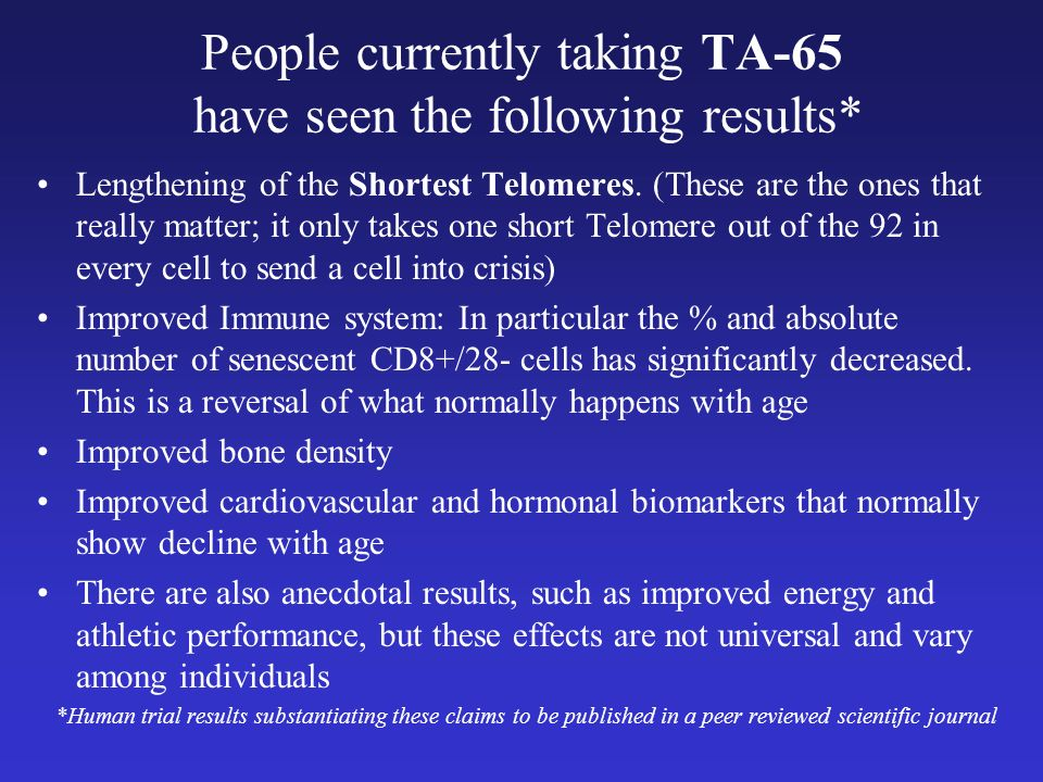 People currently taking TA-65 have seen the following results* Lengthening of the Shortest Telomeres.
