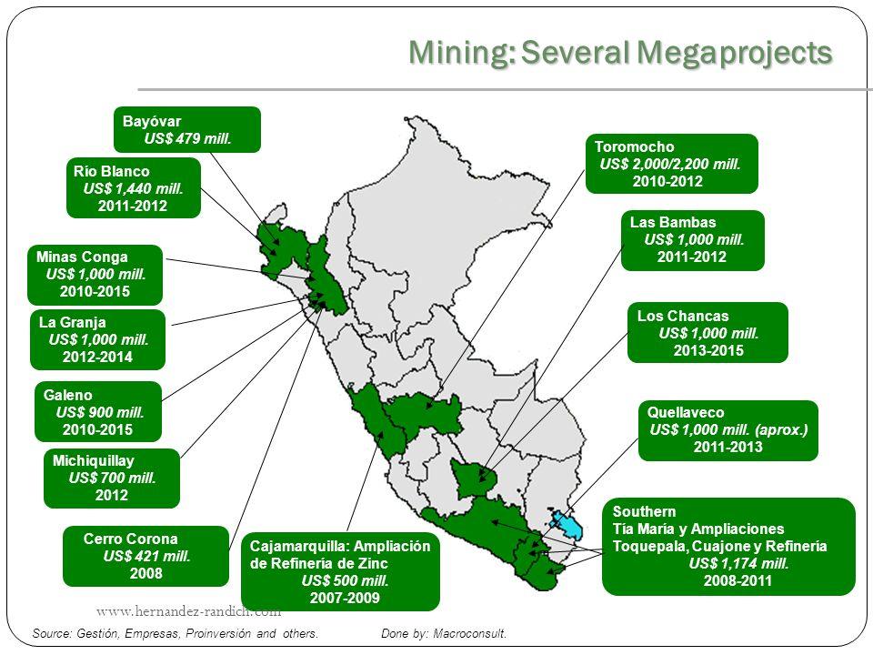Toromocho US$ 2,000/2,200 mill. 2010-2012 Río Blanco US$ 1,440 mill. 2011-2012 Bayóvar US$ 479 mill. Cajamarquilla: Ampliación de Refinería de Zinc US